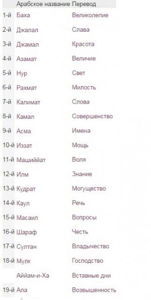 календарь бахаи
